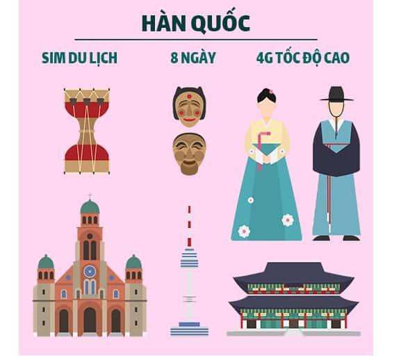 mua sim du lịch Hàn Quốc 4G ở đâu ?