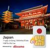 Sim 4G Du Lịch Nhật Bản