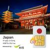Sim du lịch Nhật Bản