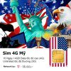 Sim 4G Mỹ
