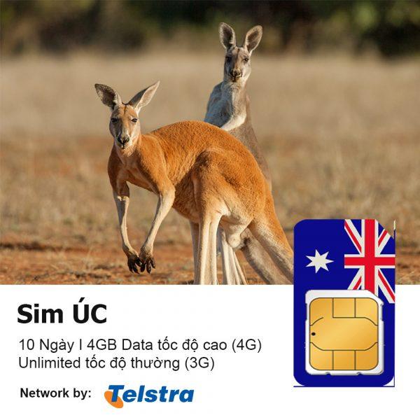 Sim Du Lịch Úc 4GB